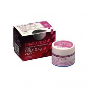 GC Gardia Gum Shades Standard Set