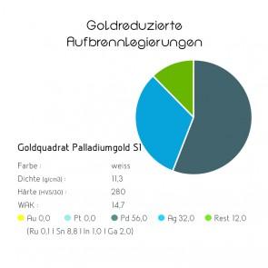 Goldreduzierte Aufbrennlegierung Palladiumgold S1