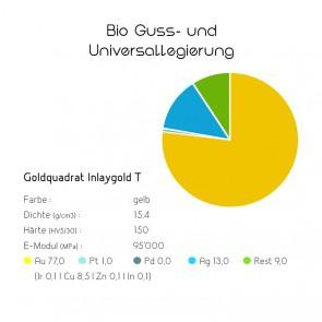Goldquadrat Inlaygold T
