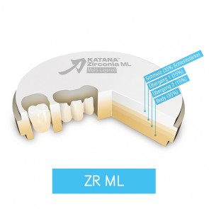 Noritake Katana™ ZR ML Disc Multi Layered