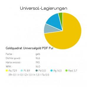 Universallegierung Universalgold PDF Pur